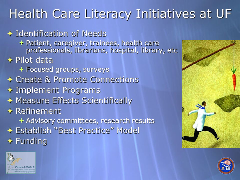 Health Care Literacy Initiatives at UF  Identification of Needs  Patient, caregiver, trainees, health care professionals, librarians, hospital, library, etc  Pilot data  Focused groups, surveys  Create & Promote Connections  Implement Programs  Measure Effects Scientifically  Refinement  Advisory committees, research results  Establish Best Practice Model  Funding  Identification of Needs  Patient, caregiver, trainees, health care professionals, librarians, hospital, library, etc  Pilot data  Focused groups, surveys  Create & Promote Connections  Implement Programs  Measure Effects Scientifically  Refinement  Advisory committees, research results  Establish Best Practice Model  Funding