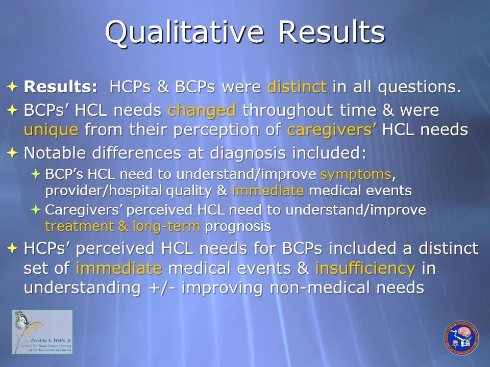 Qualitative Results  Results: HCPs & BCPs were distinct in all questions.