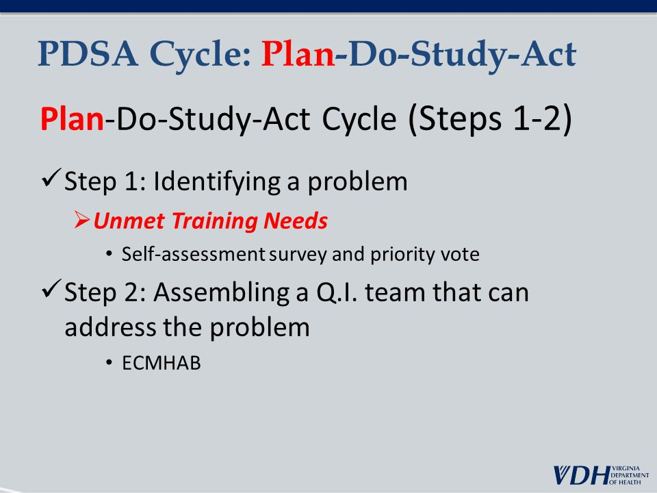 PDSA Cycle: Plan-Do-Study-Act Plan-Do-Study-Act Cycle (Steps 1-2) Step 1: Identifying a problem  Unmet Training Needs Self-assessment survey and priority vote Step 2: Assembling a Q.I.