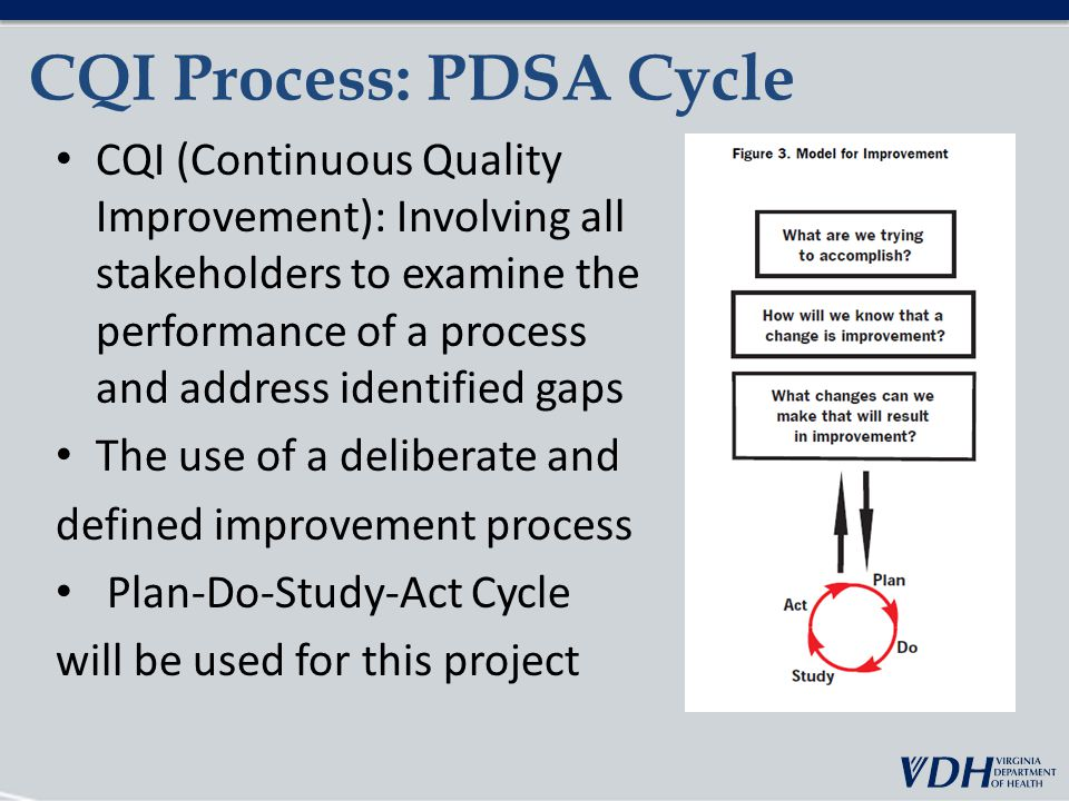 CQI Process: PDSA Cycle CQI (Continuous Quality Improvement): Involving all stakeholders to examine the performance of a process and address identified gaps The use of a deliberate and defined improvement process Plan-Do-Study-Act Cycle will be used for this project