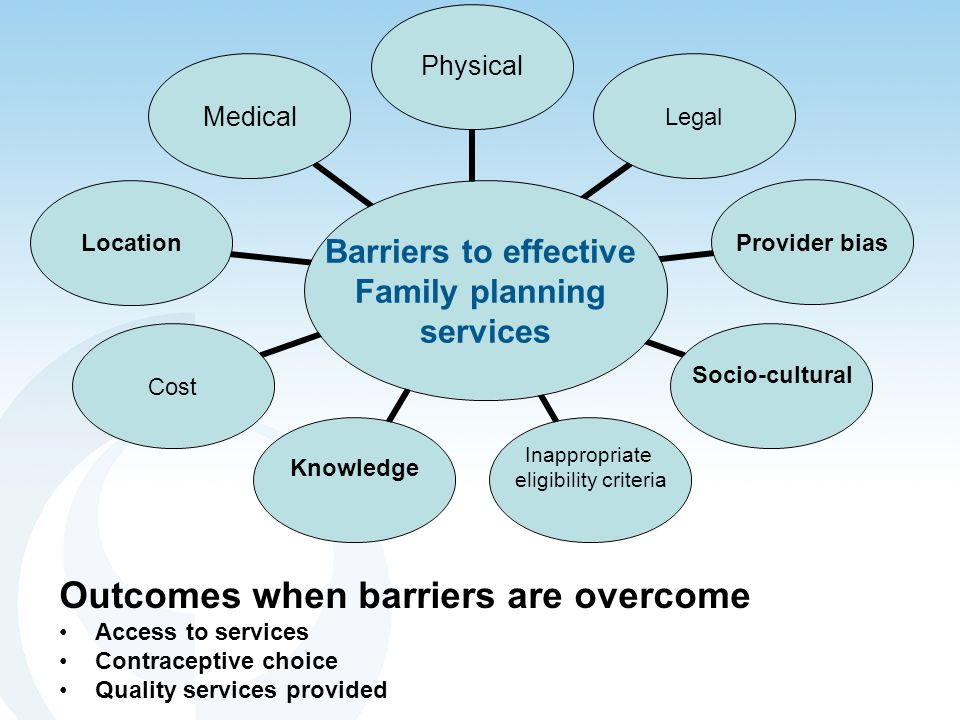 Outcomes when barriers are overcome Access to services Contraceptive choice Quality services provided Barriers to effective Family planning services