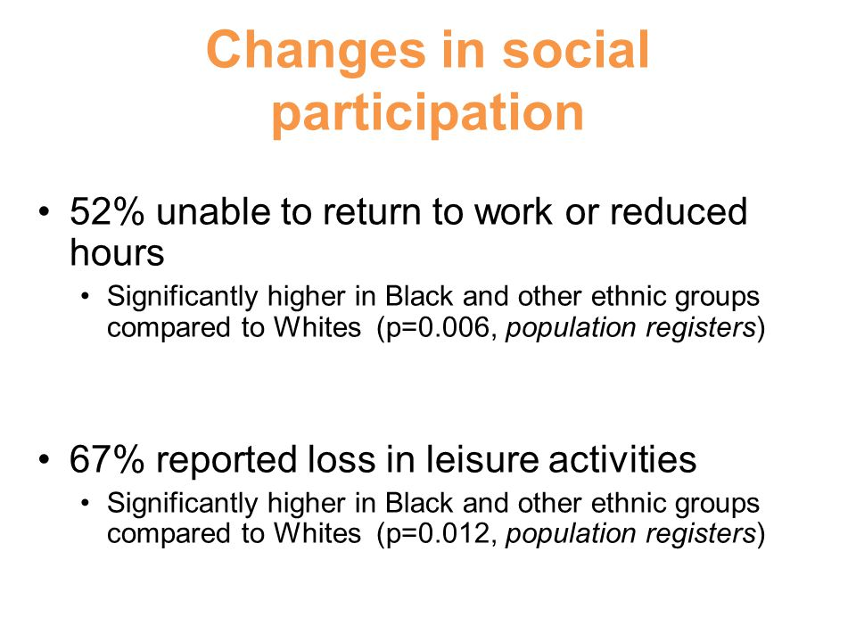 Changes in social participation 52% unable to return to work or reduced hours Significantly higher in Black and other ethnic groups compared to Whites (p=0.006, population registers) 67% reported loss in leisure activities Significantly higher in Black and other ethnic groups compared to Whites (p=0.012, population registers)