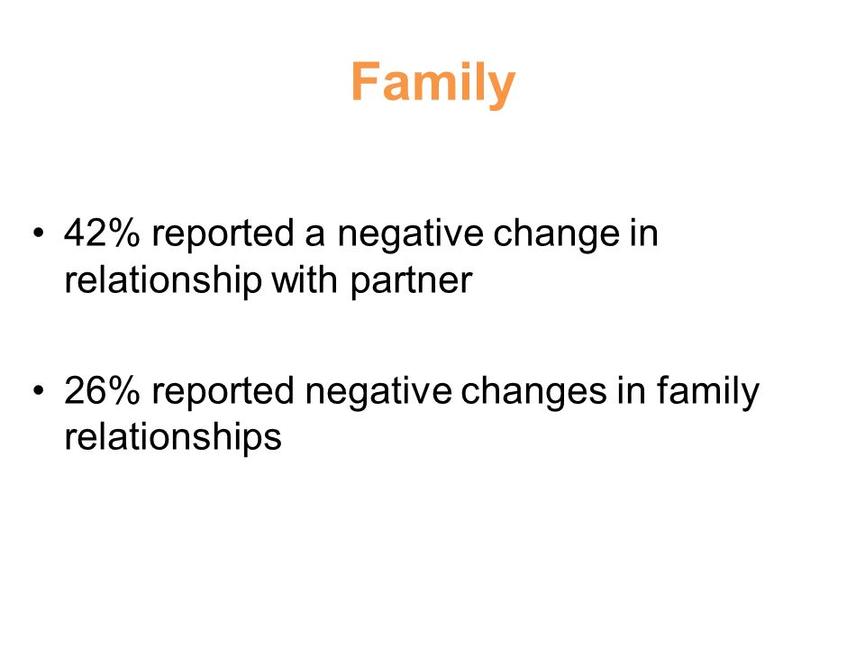 Family 42% reported a negative change in relationship with partner 26% reported negative changes in family relationships