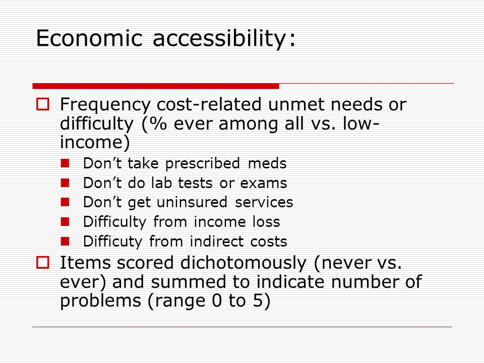 Economic accessibility:  Frequency cost-related unmet needs or difficulty (% ever among all vs.
