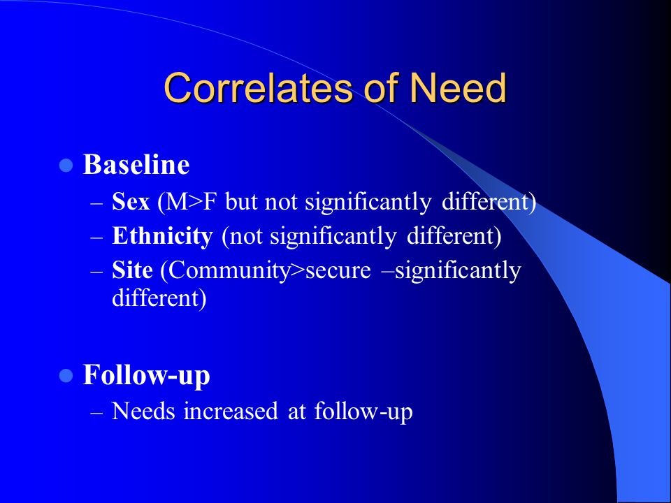 Correlates of Need Baseline – Sex (M>F but not significantly different) – Ethnicity (not significantly different) – Site (Community>secure –significantly different) Follow-up – Needs increased at follow-up
