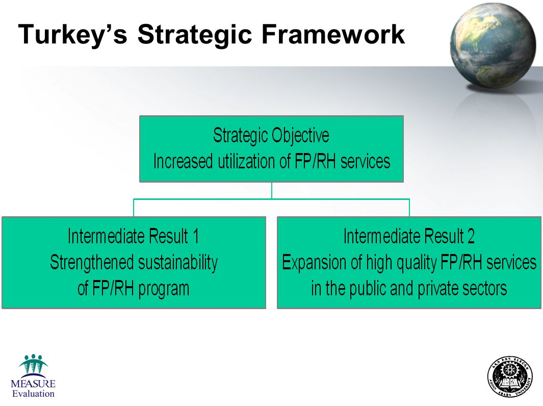 Turkey's Strategic Framework