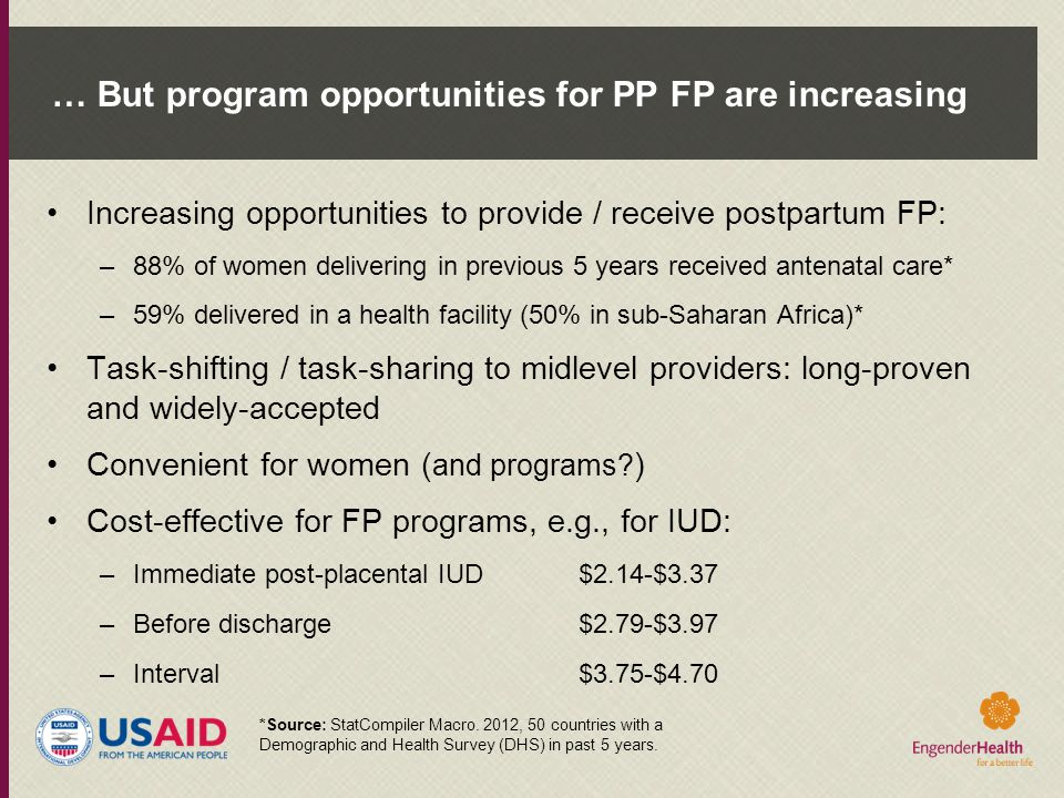 … But program opportunities for PP FP are increasing Increasing opportunities to provide / receive postpartum FP: –88% of women delivering in previous
