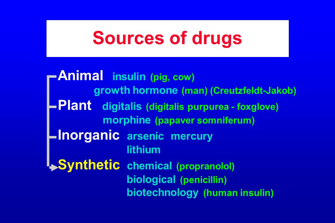 Sources of drugs Animal insulin (pig, cow) growth hormone (man) (Creutzfeldt-Jakob) Plant digitalis (digitalis purpurea - foxglove) morphine (papaver somniferum) Inorganic arsenic mercury lithium Synthetic chemical (propranolol) biological (penicillin) biotechnology (human insulin)