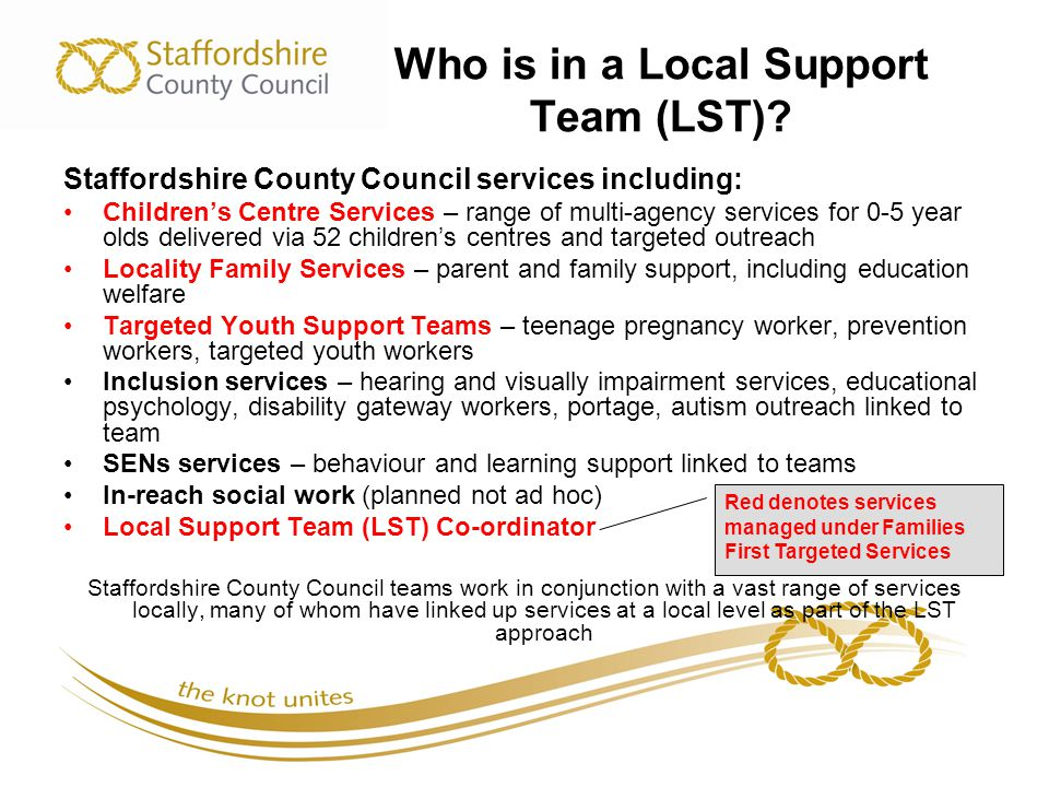 Who is in a Local Support Team (LST).