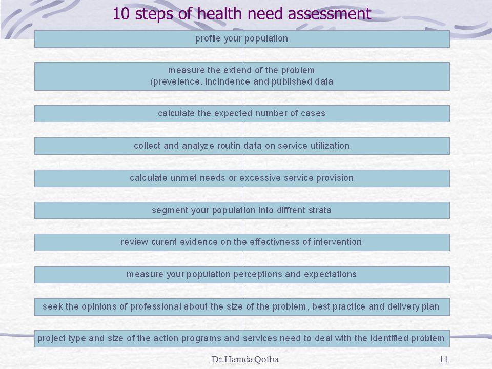 Dr.Hamda Qotba11 10 steps of health need assessment
