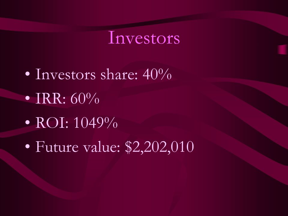 Investors Investors share: 40% IRR: 60% ROI: 1049% Future value: $2,202,010