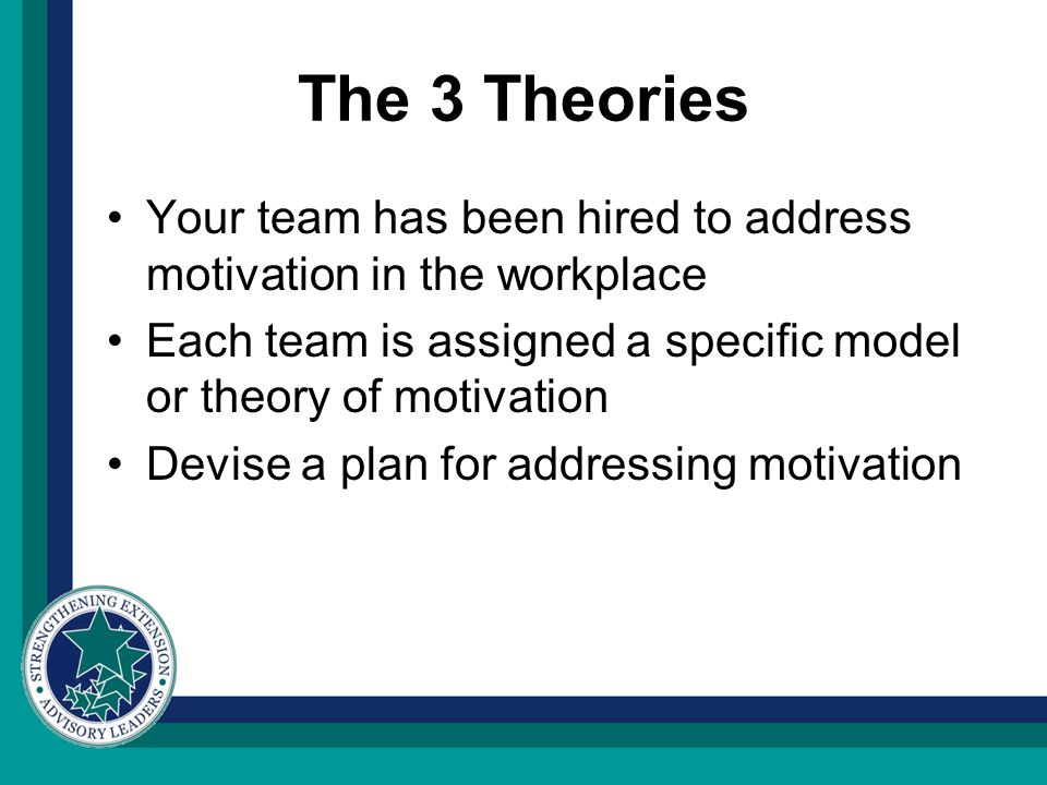 The 3 Theories Your team has been hired to address motivation in the workplace Each team is assigned a specific model or theory of motivation Devise a plan for addressing motivation