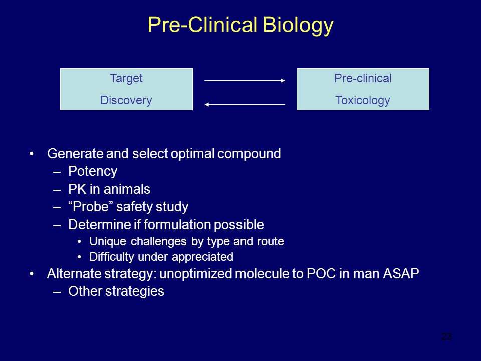 23 Pre-Clinical Biology Generate and select optimal compound –Potency –PK in animals – Probe safety study –Determine if formulation possible Unique challenges by type and route Difficulty under appreciated Alternate strategy: unoptimized molecule to POC in man ASAP –Other strategies Target Discovery Pre-clinical Toxicology