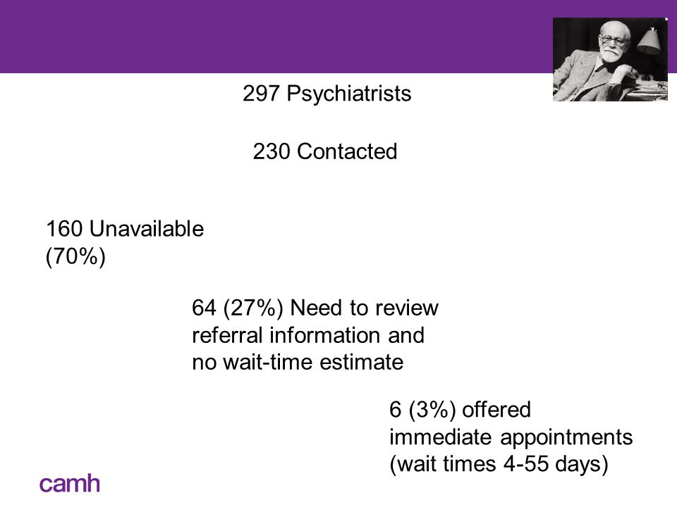 23 297 Psychiatrists 230 Contacted 6 (3%) offered immediate appointments (wait times 4-55 days) 64 (27%) Need to review referral information and no wait-time estimate 160 Unavailable (70%)