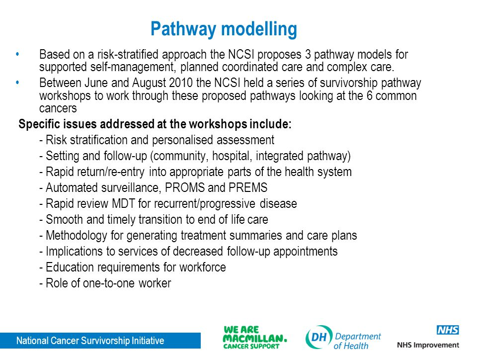 National Cancer Survivorship Initiative Pathway modelling Based on a risk-stratified approach the NCSI proposes 3 pathway models for supported self-ma