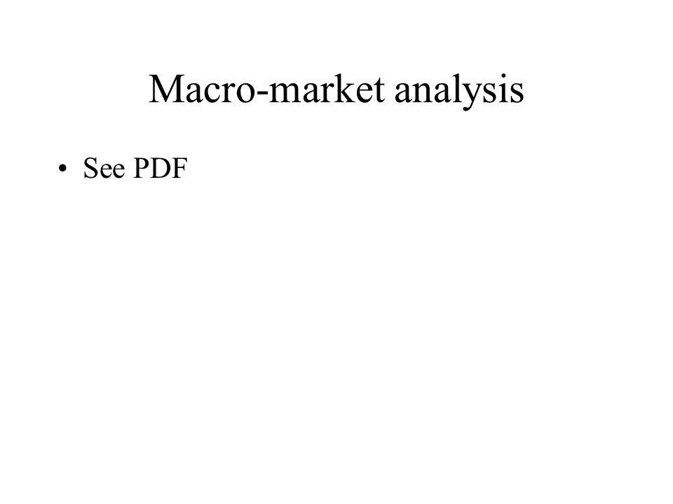 Macro-market analysis See PDF