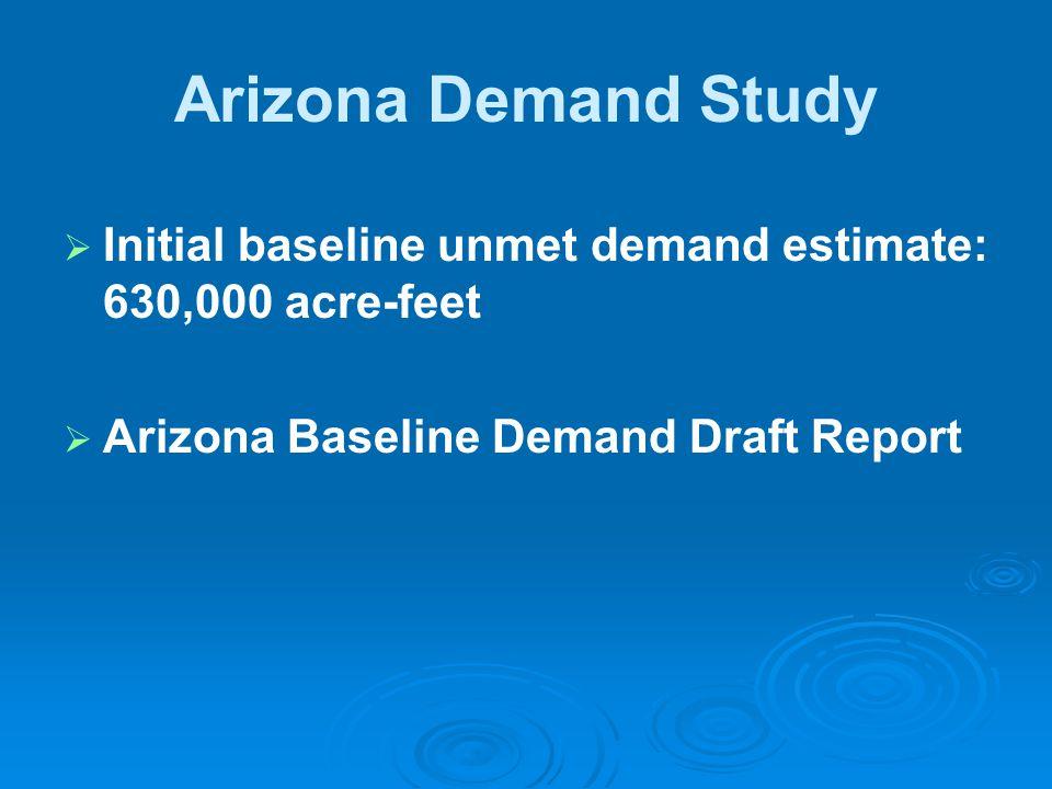 Arizona Demand Study   Initial baseline unmet demand estimate: 630,000 acre-feet   Arizona Baseline Demand Draft Report