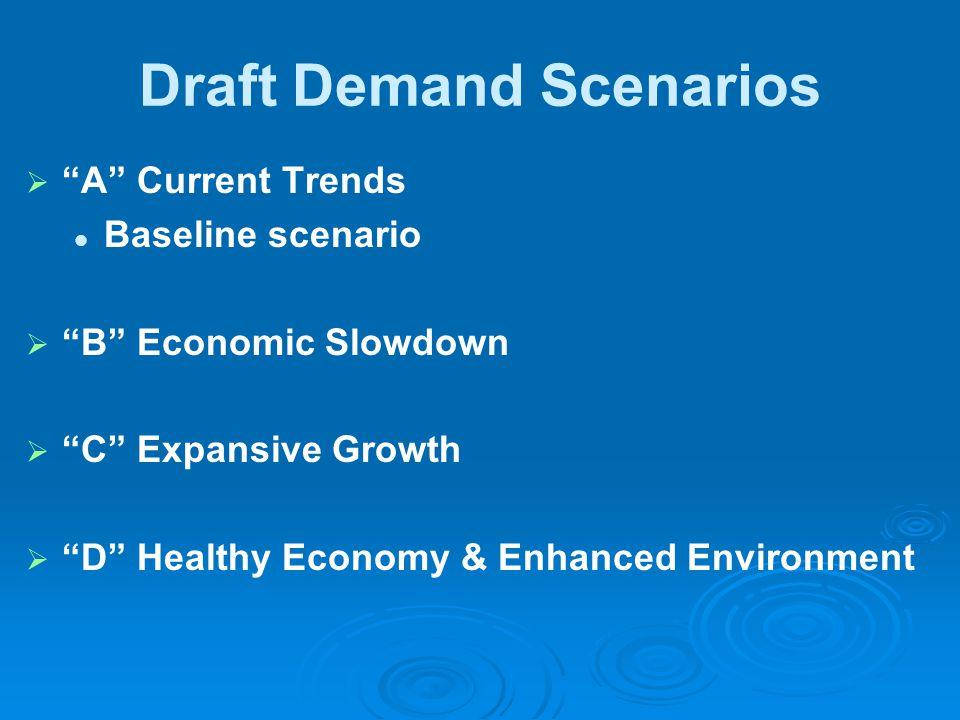 Draft Demand Scenarios   A Current Trends Baseline scenario   B Economic Slowdown   C Expansive Growth   D Healthy Economy & Enhanced Environment
