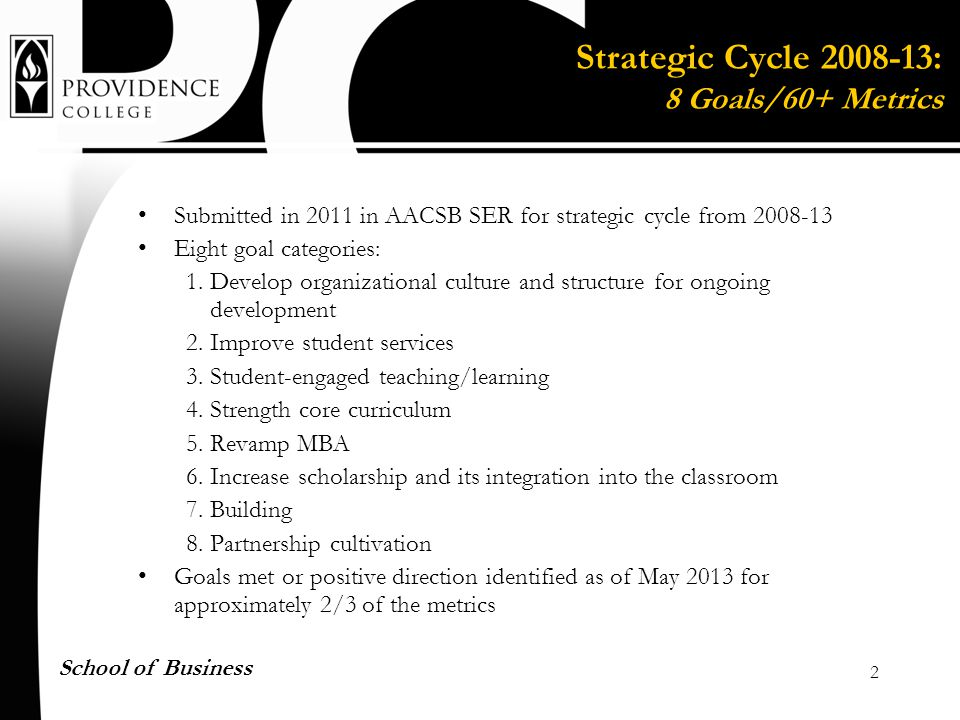 2 School of Business Strategic Cycle 2008-13: 8 Goals/60+ Metrics Submitted in 2011 in AACSB SER for strategic cycle from 2008-13 Eight goal categories: 1.Develop organizational culture and structure for ongoing development 2.Improve student services 3.Student-engaged teaching/learning 4.Strength core curriculum 5.Revamp MBA 6.Increase scholarship and its integration into the classroom 7.Building 8.Partnership cultivation Goals met or positive direction identified as of May 2013 for approximately 2/3 of the metrics