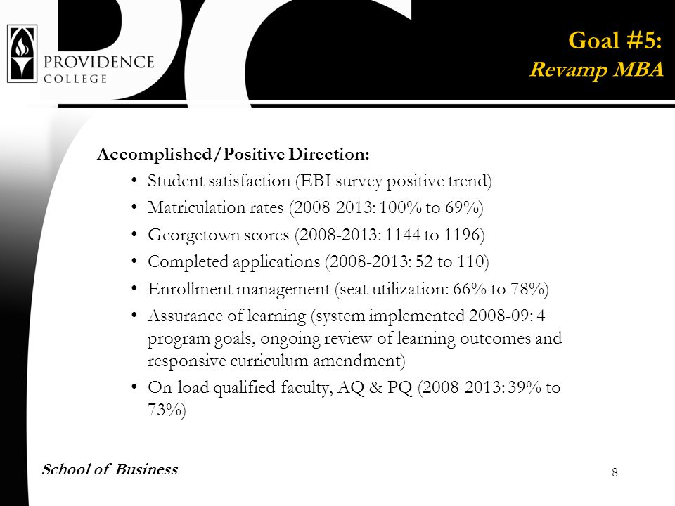 8 School of Business Accomplished/Positive Direction: Student satisfaction (EBI survey positive trend) Matriculation rates (2008-2013: 100% to 69%) Georgetown scores (2008-2013: 1144 to 1196) Completed applications (2008-2013: 52 to 110) Enrollment management (seat utilization: 66% to 78%) Assurance of learning (system implemented 2008-09: 4 program goals, ongoing review of learning outcomes and responsive curriculum amendment) On-load qualified faculty, AQ & PQ (2008-2013: 39% to 73%) Goal #5: Revamp MBA