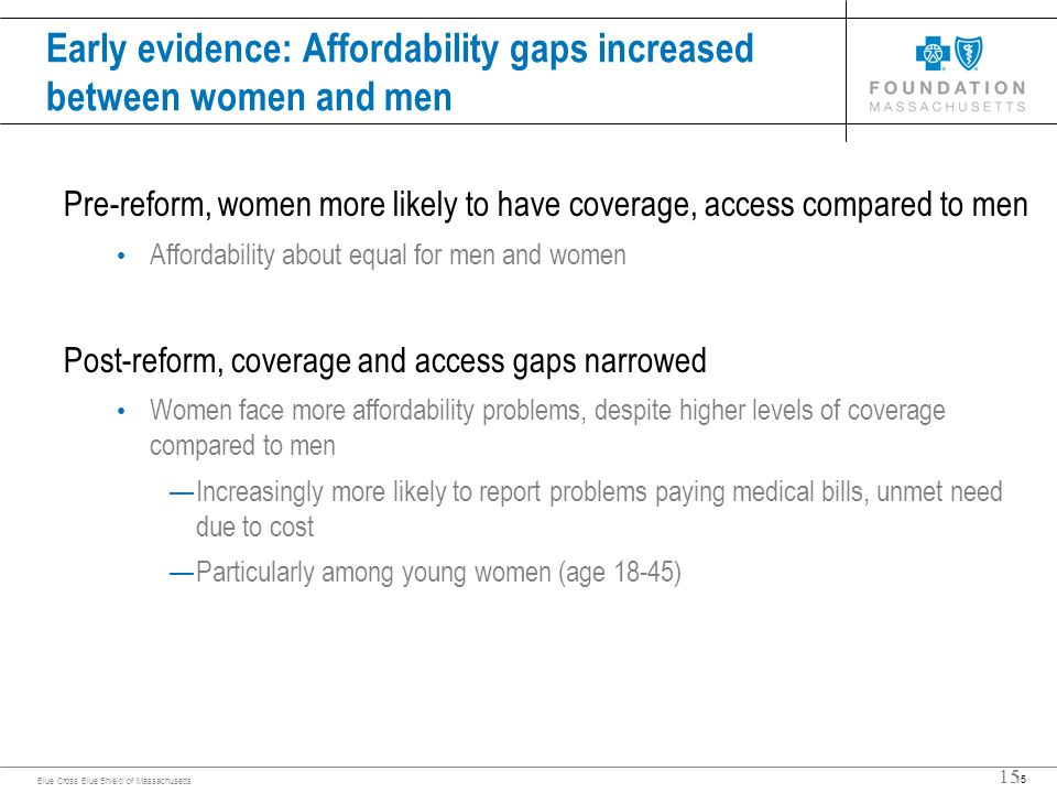 15 Blue Cross Blue Shield of Massachusetts 15 Early evidence: Affordability gaps increased between women and men Pre-reform, women more likely to have coverage, access compared to men Affordability about equal for men and women Post-reform, coverage and access gaps narrowed Women face more affordability problems, despite higher levels of coverage compared to men —Increasingly more likely to report problems paying medical bills, unmet need due to cost —Particularly among young women (age 18-45)