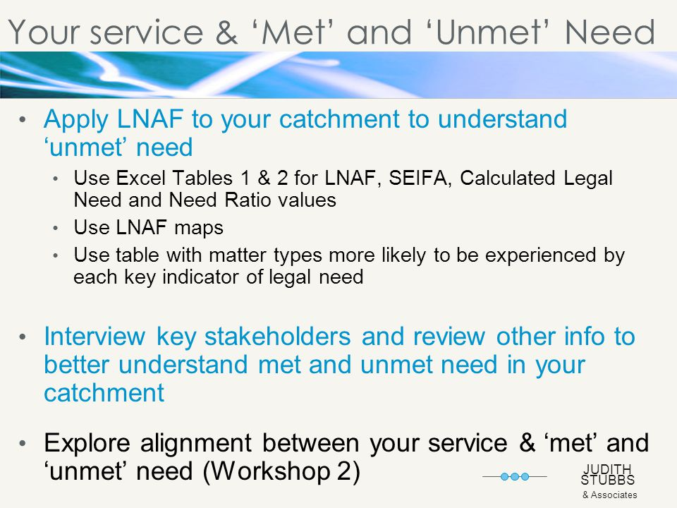 JUDITH STUBBS & Associates Your service & 'Met' and 'Unmet' Need Apply LNAF to your catchment to understand 'unmet' need Use Excel Tables 1 & 2 for LNAF, SEIFA, Calculated Legal Need and Need Ratio values Use LNAF maps Use table with matter types more likely to be experienced by each key indicator of legal need Interview key stakeholders and review other info to better understand met and unmet need in your catchment Explore alignment between your service & 'met' and 'unmet' need (Workshop 2)