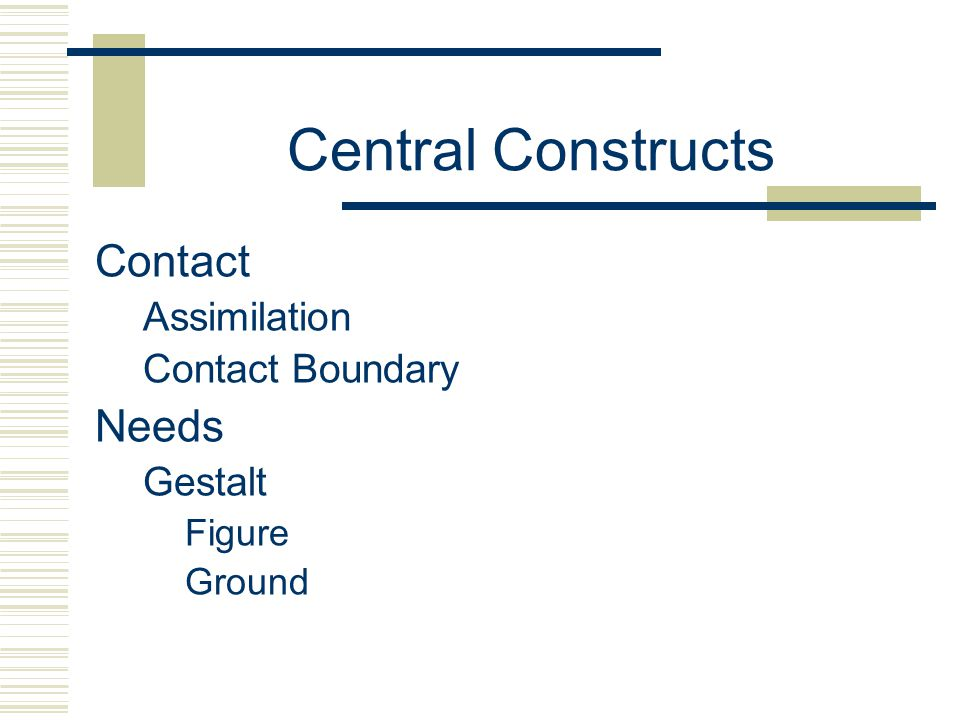 Central Constructs The cycle of awareness