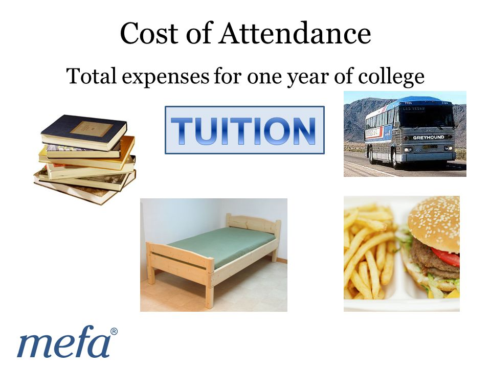 Total expenses for one year of college Cost of Attendance