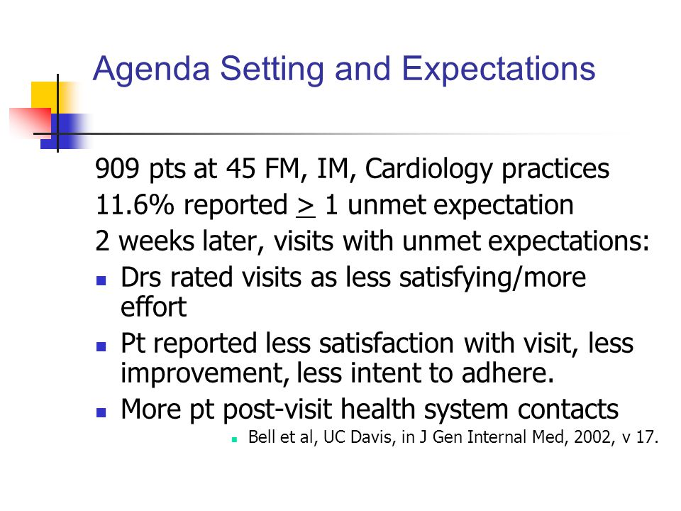 Agenda Setting and Expectations 909 pts at 45 FM, IM, Cardiology practices 11.6% reported > 1 unmet expectation 2 weeks later, visits with unmet expectations: Drs rated visits as less satisfying/more effort Pt reported less satisfaction with visit, less improvement, less intent to adhere.