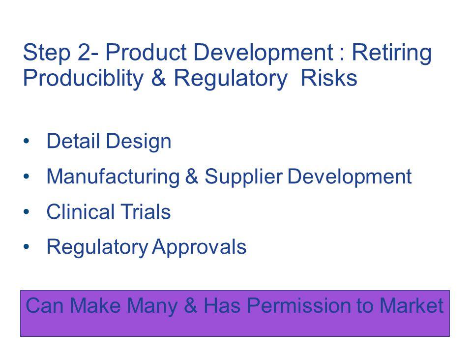 Step 3- Commercialization: Retiring Market Risks Market Validation Market Creation Re-imbursement Profitable Product