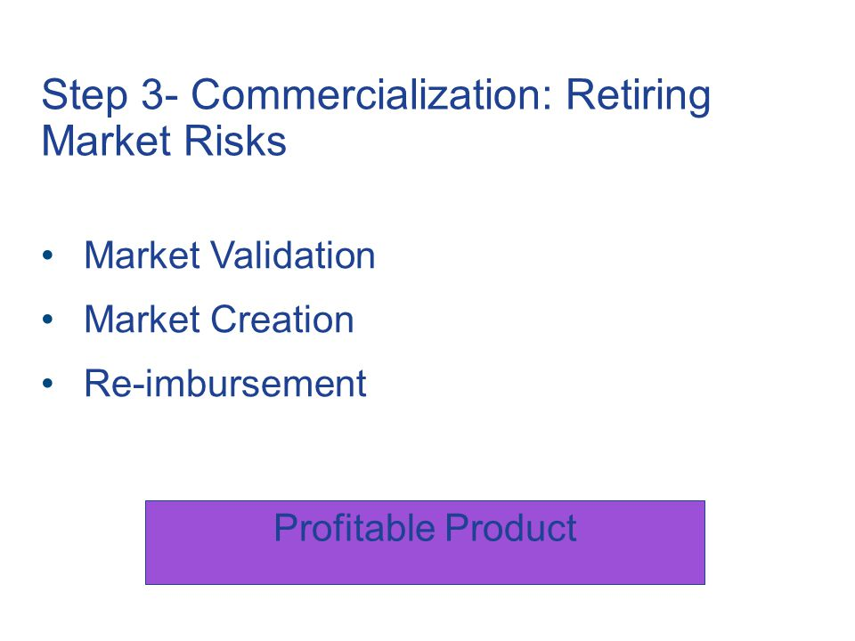 Basic Research Discovery Patenting Valley of Death 1 Product Design Clinical Trials Product Development Regulatory Valley of Death 2 Technology Development Market Creation Re-imbursement Technology Development Product Development Commercialization Two Valleys of Death