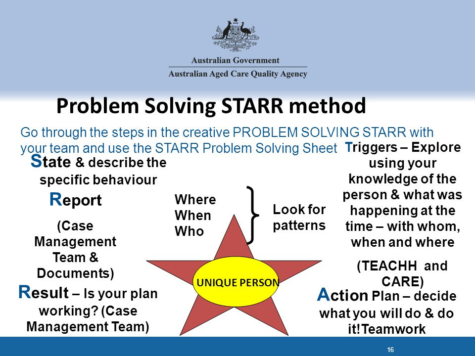 Go through the steps in the creative PROBLEM SOLVING STARR with your team and use the STARR Problem Solving Sheet UNIQUE PERSON S tate & describe the specific behaviour Where When Who Look for patterns Triggers – Explore using your knowledge of the person & what was happening at the time – with whom, when and where (TEACHH and CARE) A ction Plan – decide what you will do & do it!Teamwork R esult – Is your plan working.