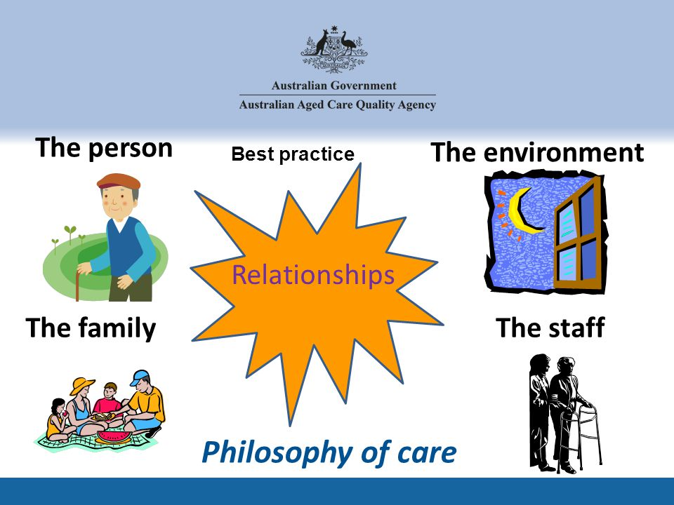 Best practice 1 The person The family The environment The staff Relationships Philosophy of care