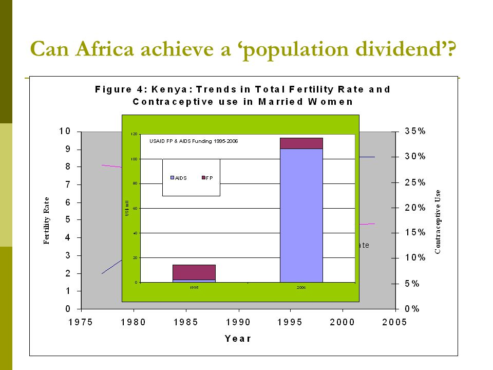 Can Africa achieve a 'population dividend'