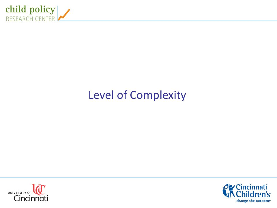 Level of Complexity