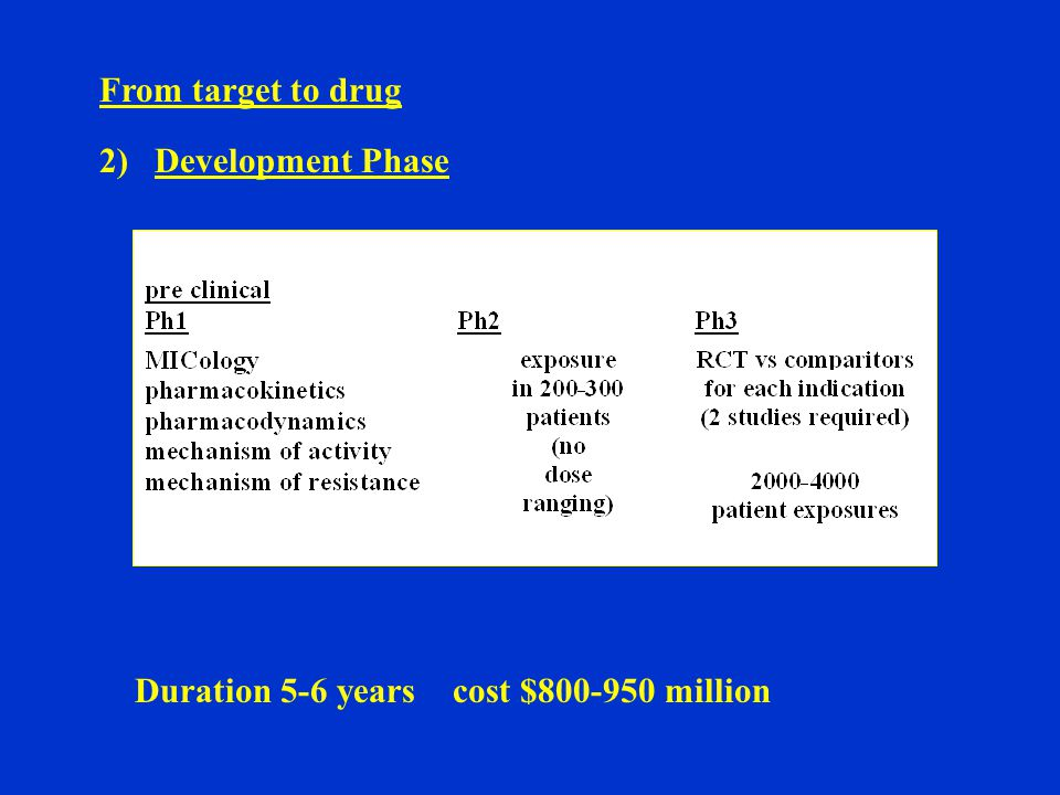 From target to drug 2)Development Phase Duration 5-6 yearscost $800-950 million