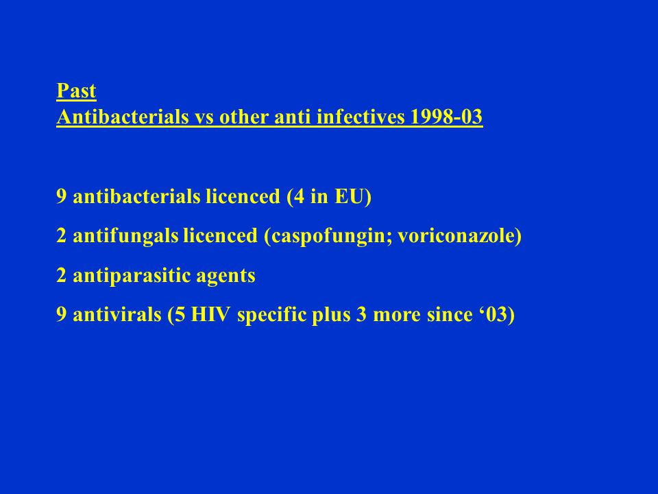 Present/future Drugs in development  large pharma  smaller pharma  biotechnology sector largest 15 companies have accounted for 93% of licenced new antibacterials since 1980