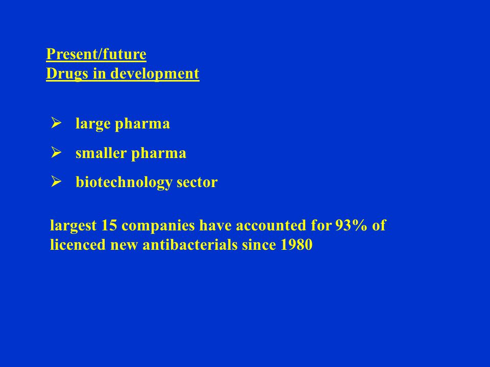 Present New molecular entities (NME) in publically disclosed R&D by largest 15 companies