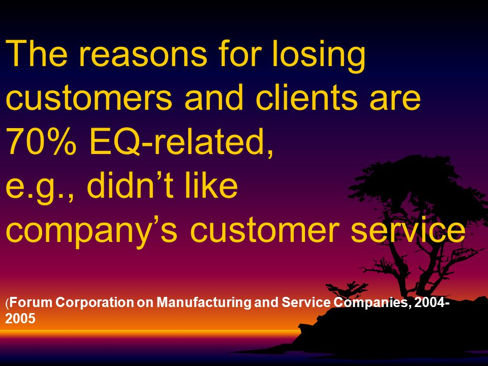 The reasons for losing customers and clients are 70% EQ-related, e.g., didn't like company's customer service ( Forum Corporation on Manufacturing and Service Companies, 2004- 2005
