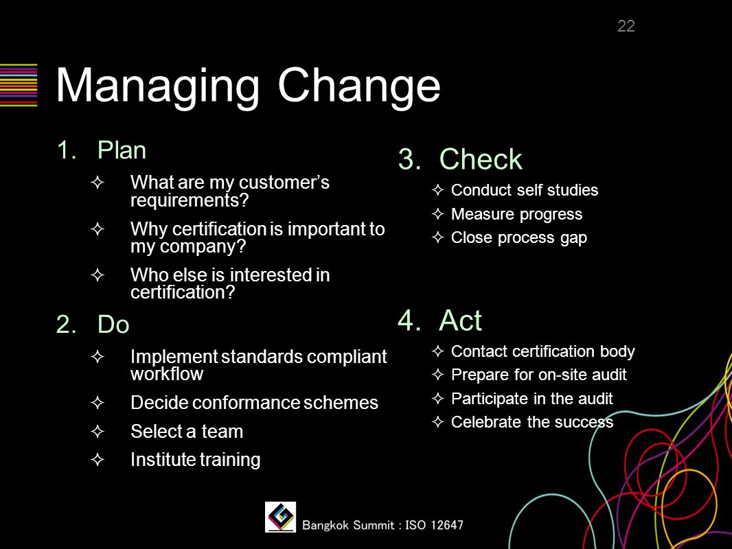 Managing Change 1.Plan  What are my customer's requirements.