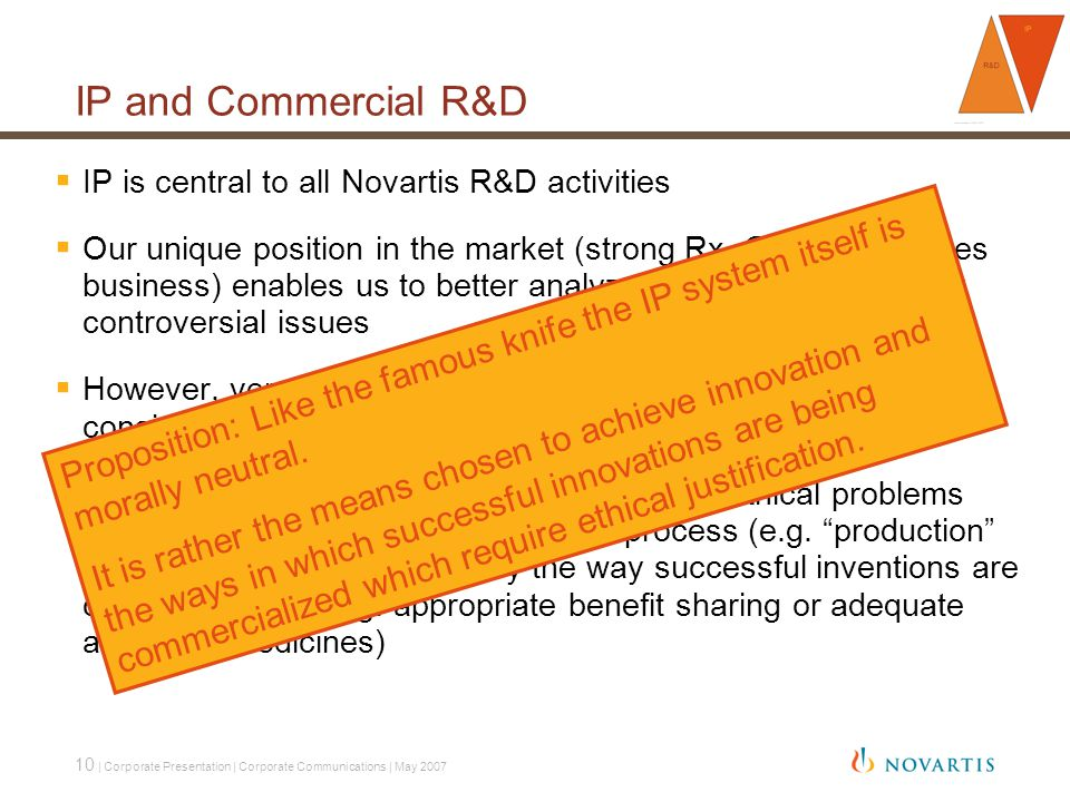 10 | Corporate Presentation | Corporate Communications | May 2007 IP and Commercial R&D  IP is central to all Novartis R&D activities  Our unique position in the market (strong Rx, Gx and Vaccines business) enables us to better analyze and understand many controversial issues  However, very rarely intellectual property per se can be considered as a leading cause for (bio)ethical problems  In the majority of publicly debated cases the ethical problems arise either prior to initiation of the IP process (e.g.