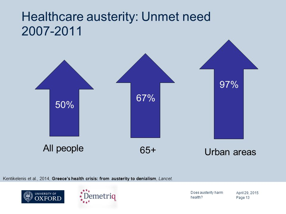 Healthcare austerity: Unmet need 2007-2011 April 29, 2015 Does austerity harm health.