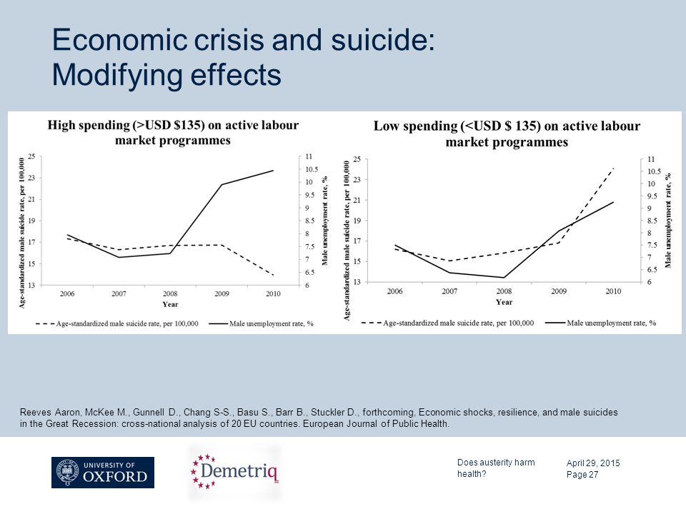 Economic crisis and suicide: Modifying effects April 29, 2015 Does austerity harm health.