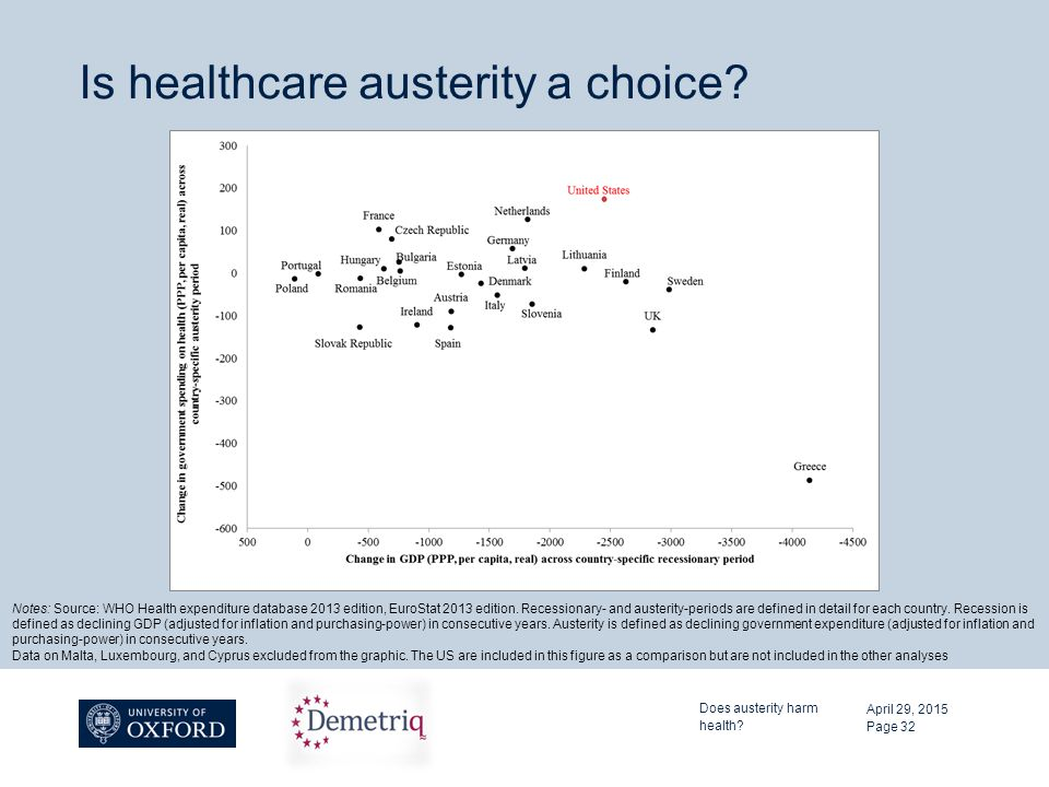Is healthcare austerity a choice? Notes: Source: WHO Health expenditure database 2013 edition, EuroStat 2013 edition. Recessionary- and austerity-peri