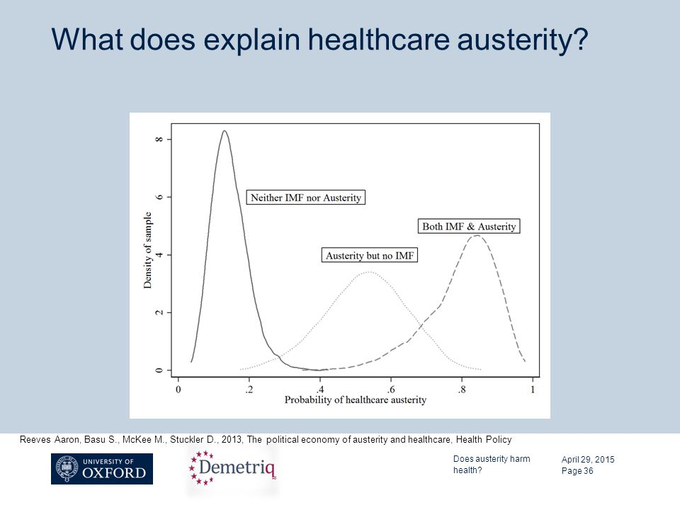 What does explain healthcare austerity? April 29, 2015 Does austerity harm health? Page 36 Reeves Aaron, Basu S., McKee M., Stuckler D., 2013, The pol