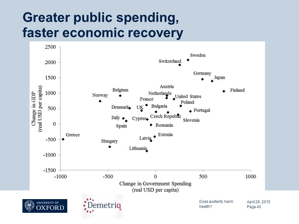 Greater public spending, faster economic recovery April 29, 2015 Does austerity harm health? Page 40