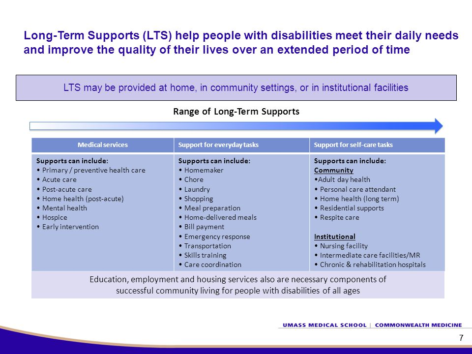 77 Range of Long-Term Supports LTS may be provided at home, in community settings, or in institutional facilities Long-Term Supports (LTS) help people