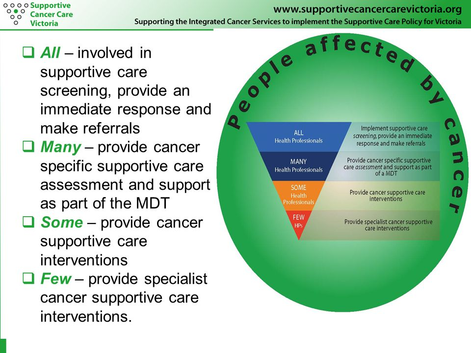  All – involved in supportive care screening, provide an immediate response and make referrals  Many – provide cancer specific supportive care assessment and support as part of the MDT  Some – provide cancer supportive care interventions  Few – provide specialist cancer supportive care interventions.