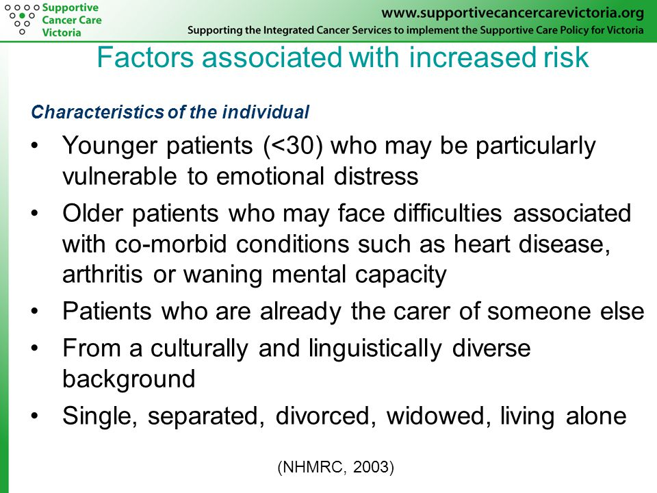 Factors associated with increased risk Characteristics of the individual Younger patients (<30) who may be particularly vulnerable to emotional distress Older patients who may face difficulties associated with co-morbid conditions such as heart disease, arthritis or waning mental capacity Patients who are already the carer of someone else From a culturally and linguistically diverse background Single, separated, divorced, widowed, living alone (NHMRC, 2003)