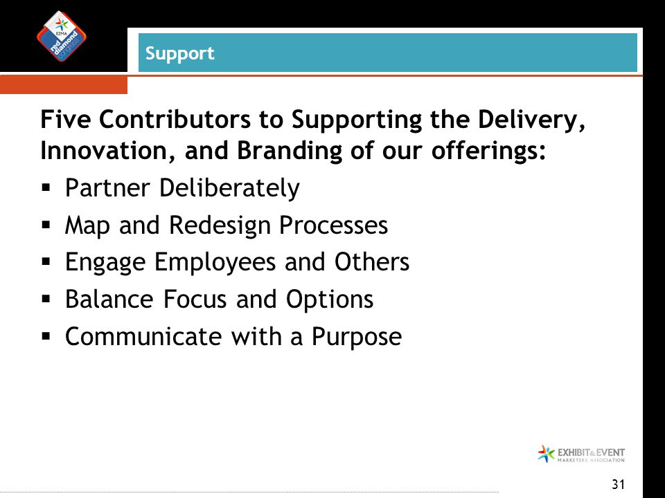 31 Five Contributors to Supporting the Delivery, Innovation, and Branding of our offerings:  Partner Deliberately  Map and Redesign Processes  Engage Employees and Others  Balance Focus and Options  Communicate with a Purpose Support